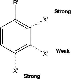 Benzene Ring Character