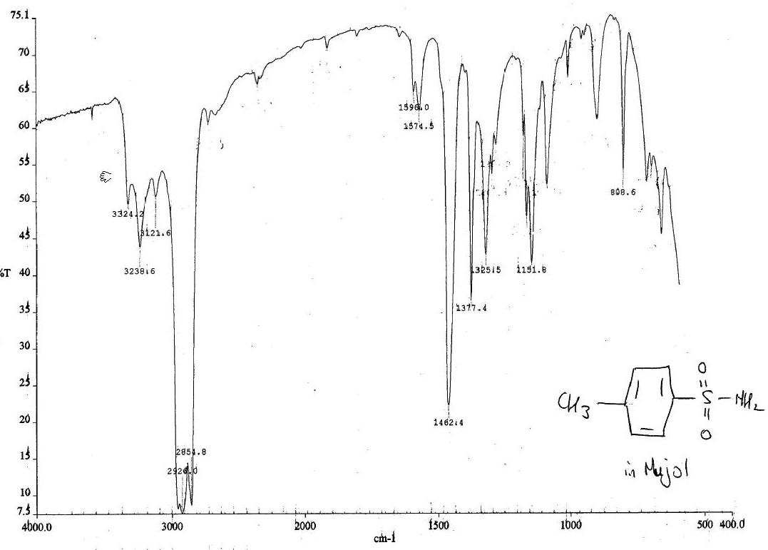 cyclohexanone infrared spectrum