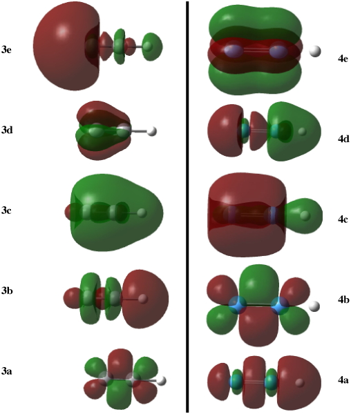 Figure 2. Valence molecular orbitals for HV2(+) and HTa2(+)