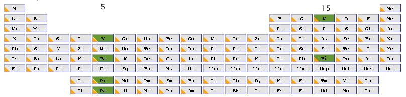 Elements in Groups 5/15 of the Periodic Table.