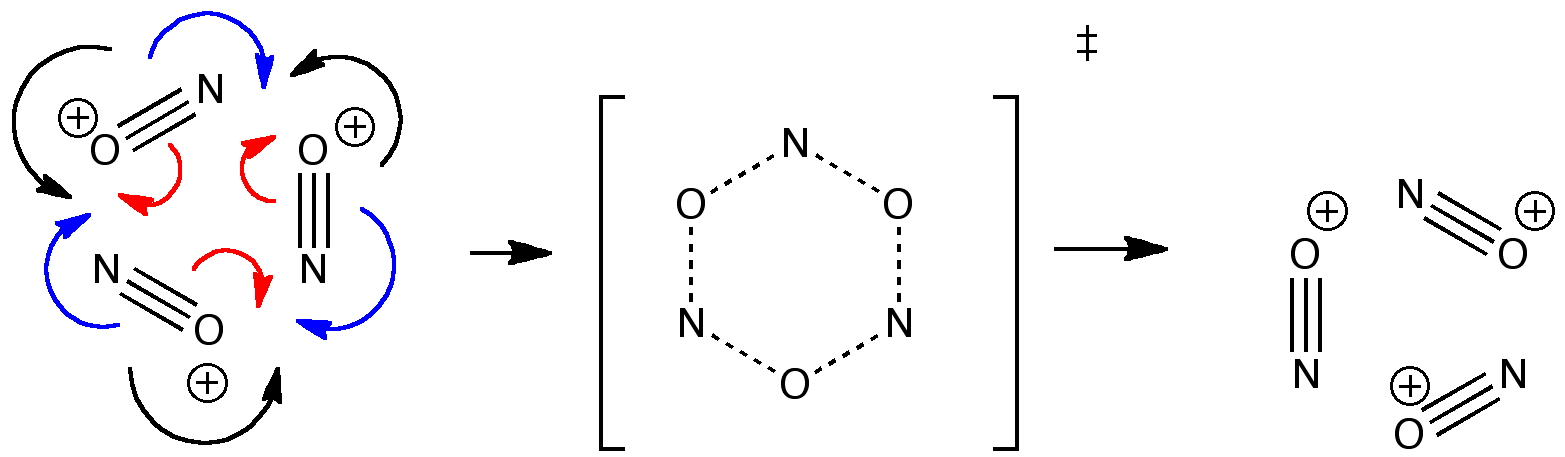 Oxygen-nitrogen exchange between three nitrosonium cations