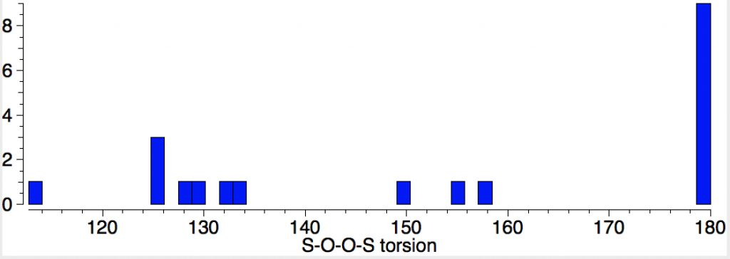 Enzymatic Cycle Diagram Detailed Schematics Diagram